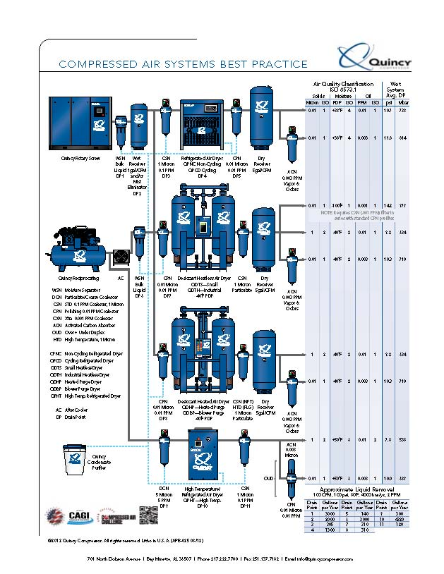 Quincy_Products_Compressor_ANG_Page_12.jpg