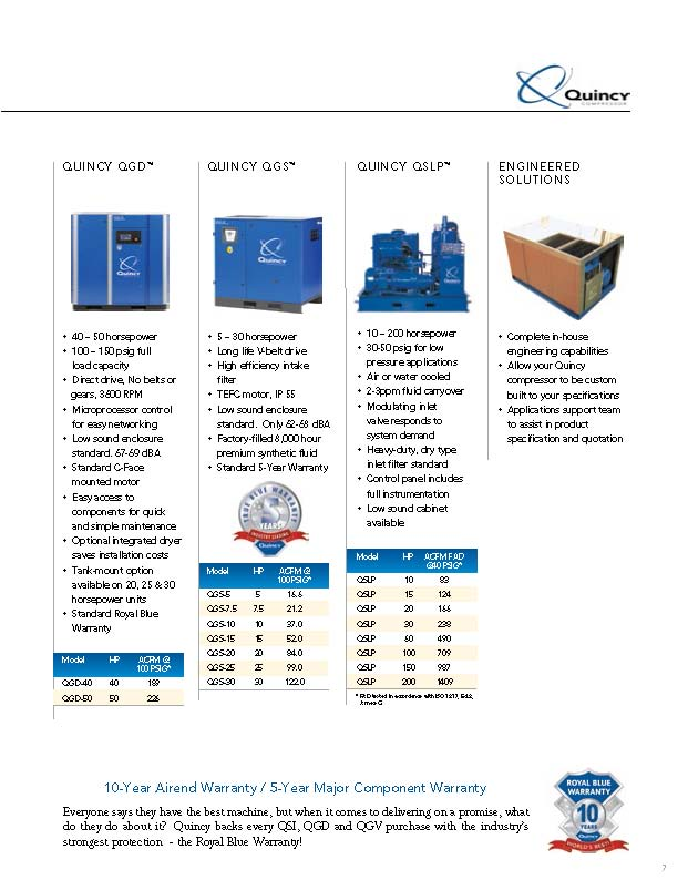 Quincy_Products_Compressor_ANG_Page_07.jpg