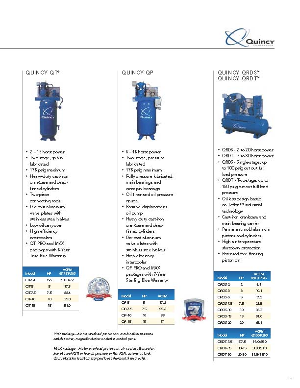 Quincy_Products_Compressor_ANG_Page_05.jpg